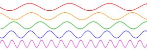Sine Wave Diagram