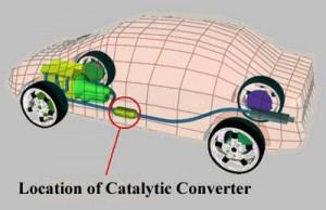Everett Porsche Catalytic Convertor Service Amp Repair Porsche Catalytic Convertor Service