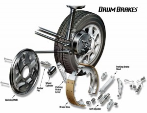 How Do Lynwood Drum Brakes Work Brake Service Amp Repair