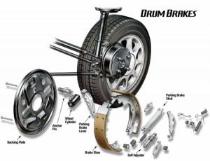 How Do Lynwood Drum Brakes Work Brake Service Amp Repair